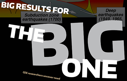 stylized text that says 'the big one'