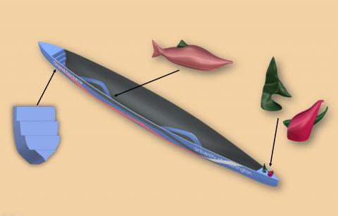 2021 Concrete Canoe Team's design